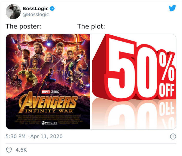 The Poster Vs The Plot…