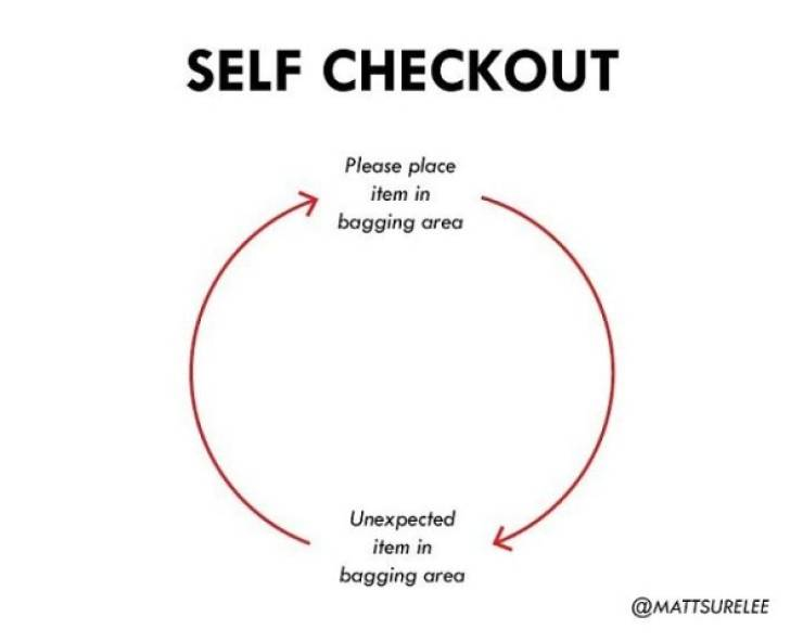 Our Life Summed Up In Charts