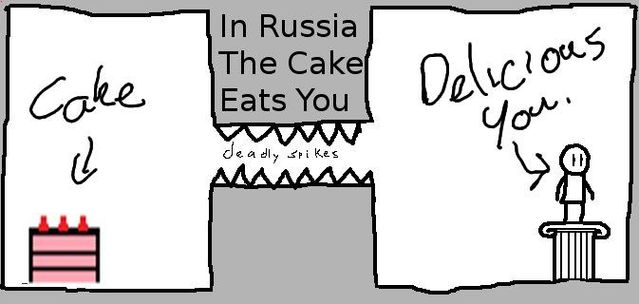MUST HAVE CAKE? How are you going to get it? (40 drawings)