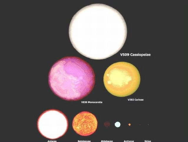 Planets of our galaxy (30 pics)