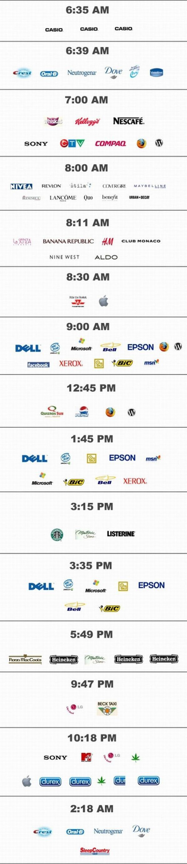Illustration of a day schedule in famous logos