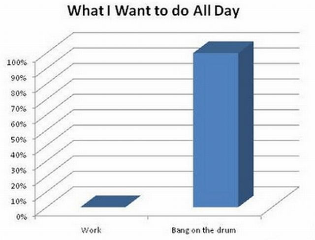 Some funny graphs (21 pics)