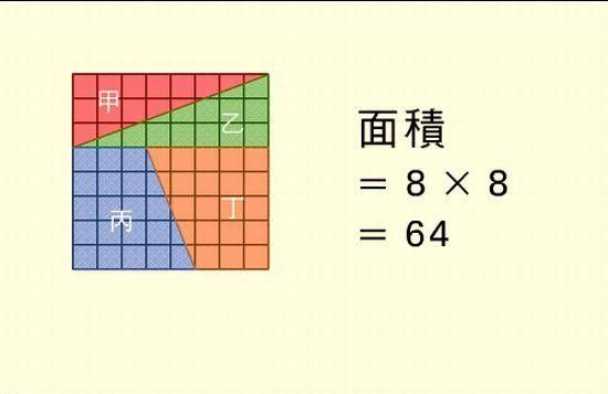 A fun mathematics riddle (1 gif)
