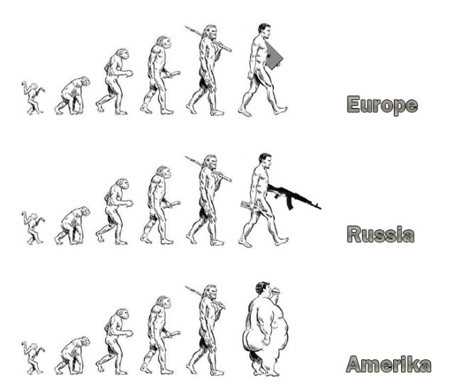 Evolution. Part 2 (6 pics)