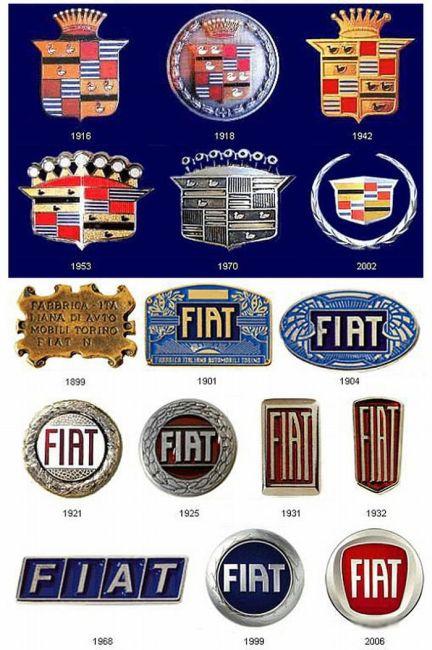 Evolution of Brand Logos (20 pics)