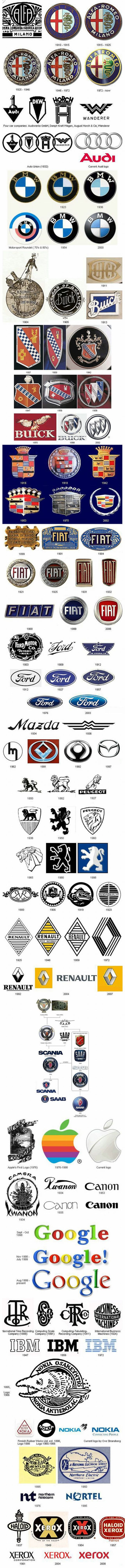Evolution of Brand Logos (20 pics)
