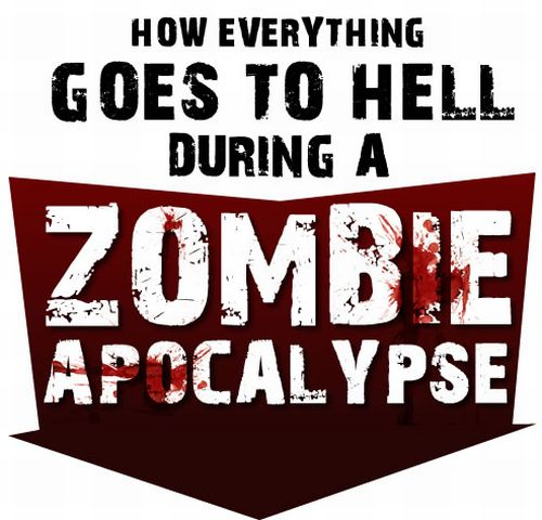 How Everything Goes to Hell during a Zombie Apocalypse (13 pics)