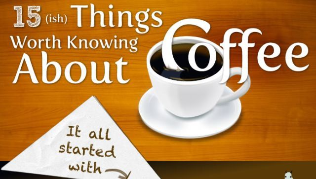 Do You Know All About Coffee?