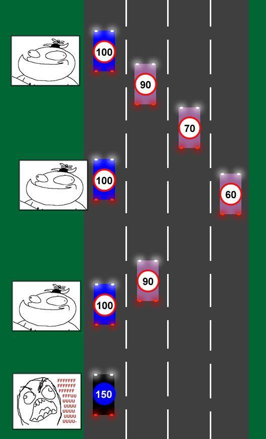 FFFUUUUUU on the Road (13 pics + 1 gif)