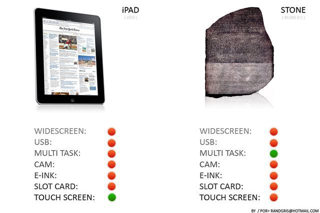 Making Fun of the iPad (15 pics)