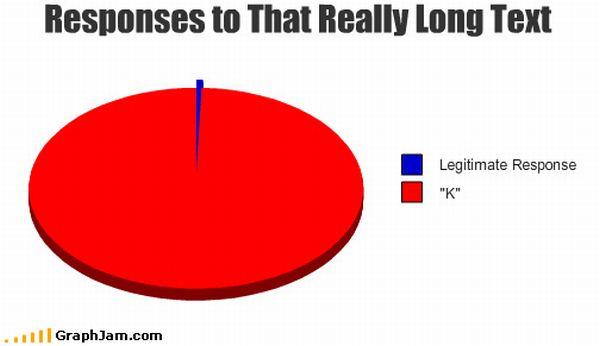 Funny Statistics (43 pics)