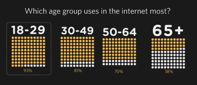The State of the Internet in 2009 (12 pics)