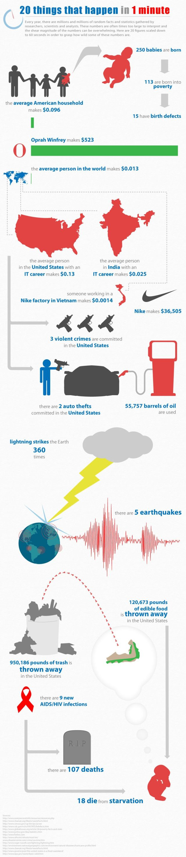 Cool Big Infographic Pictures (45 pics)