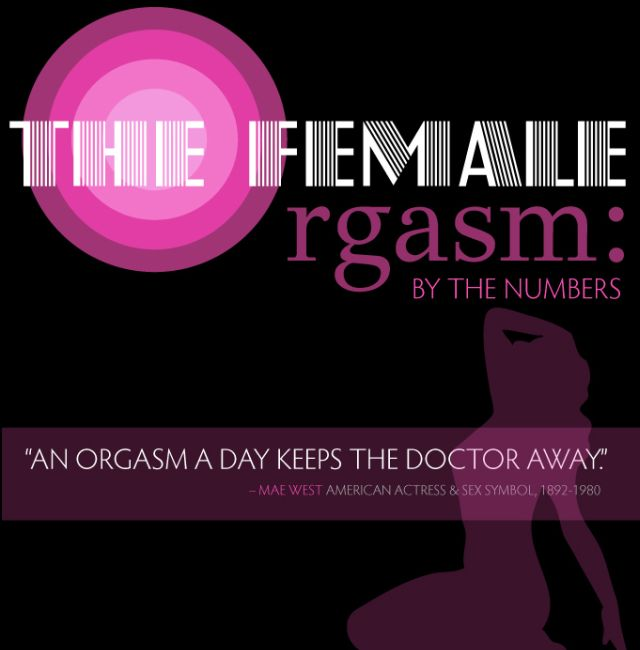 The Female Orgasm: by the Numbers
