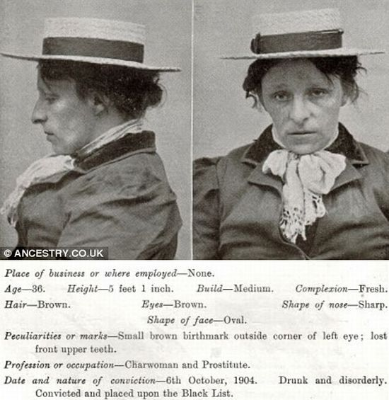 Mugshots of Some Oldtime Drunks (22 pics)