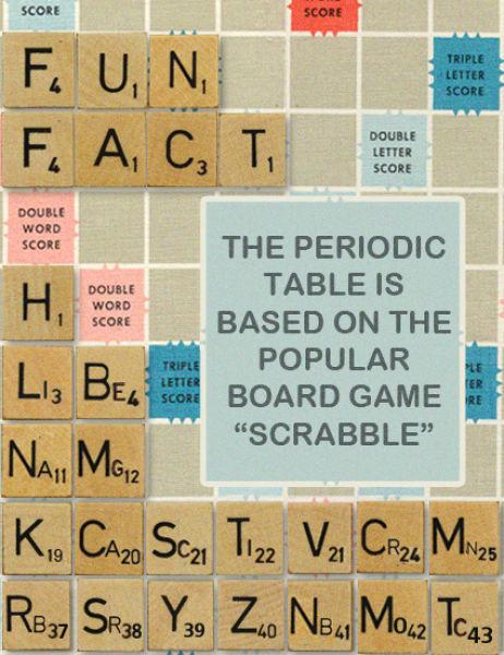 Fake Science. Part 2 (18 pics)