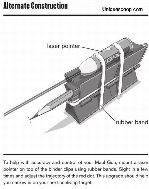 DIY Mass Destruction Weapons (139 pics)