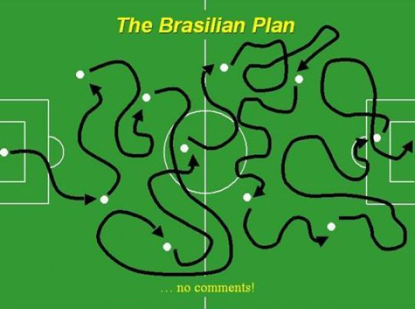 The Oldie of the Day: Funny Soccer Plans of Different Countries (10 pics)