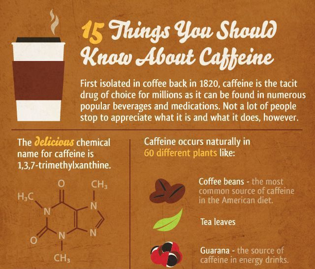 Everything You Should Know about Caffeine (1 pic)