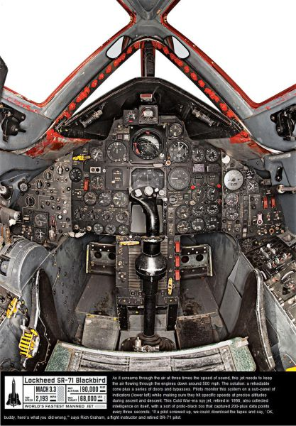 Interesting Cockpits (6 pics)