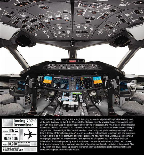 Interesting Cockpits (6 pics)