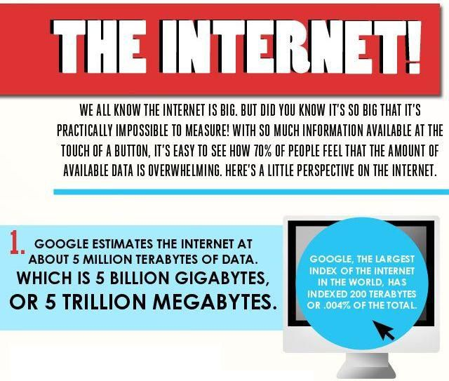 About the Internet (1 pic)