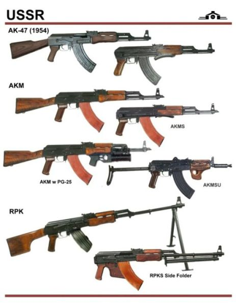 Old Guns Used by Different Countries (28 pics)