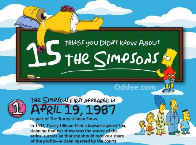 Things You Might Want to Know about the Simpsons (1 pic)
