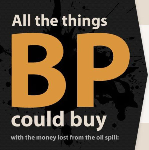 What BP Could Have Bought with all the Money Lost in the Oil Spill (29 pics)