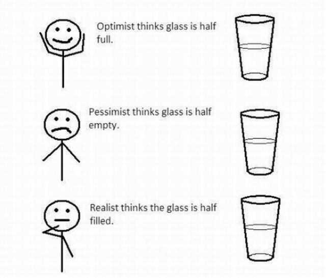 Various Thoughts about the Glass with Water (1 pic)