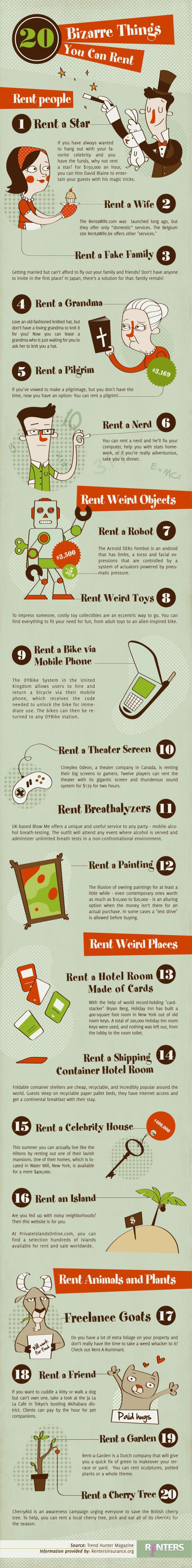 20 Bizarre Things You Can Rent (1 pic)