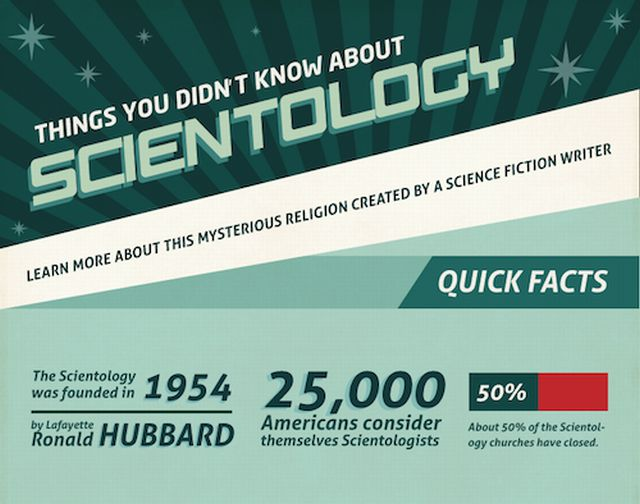 Ridiculous Things You Didnt Know About Scientology (1 pic)