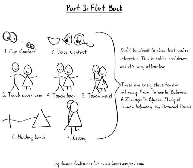 Instructions on Flirting (8 pics)
