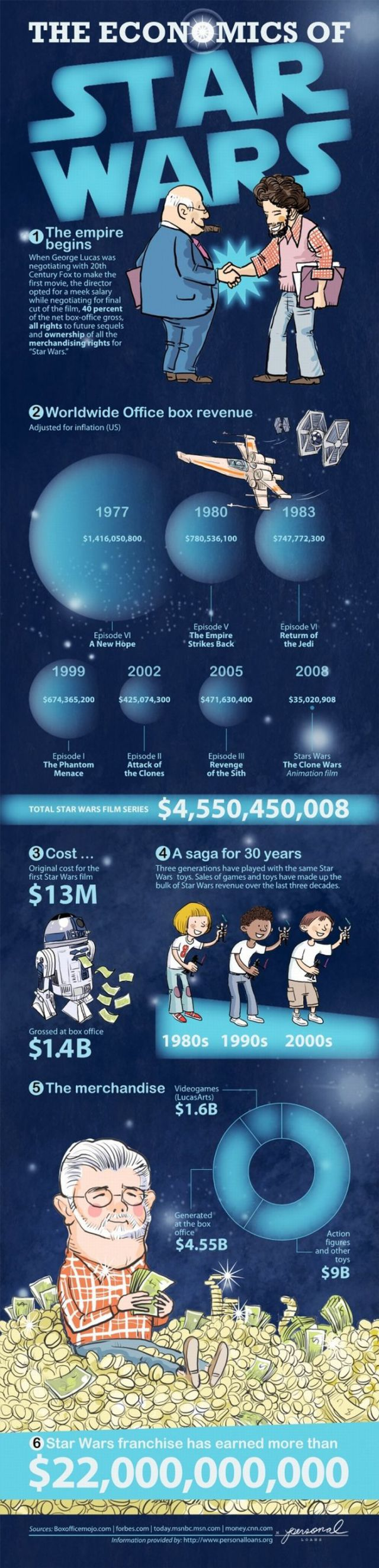 Star Wars: The Numbers (1 pic)