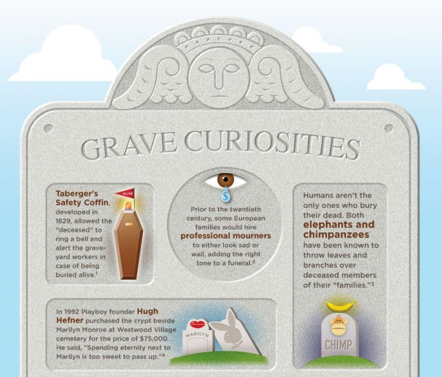 Curious Facts Related to Death (1 pic)