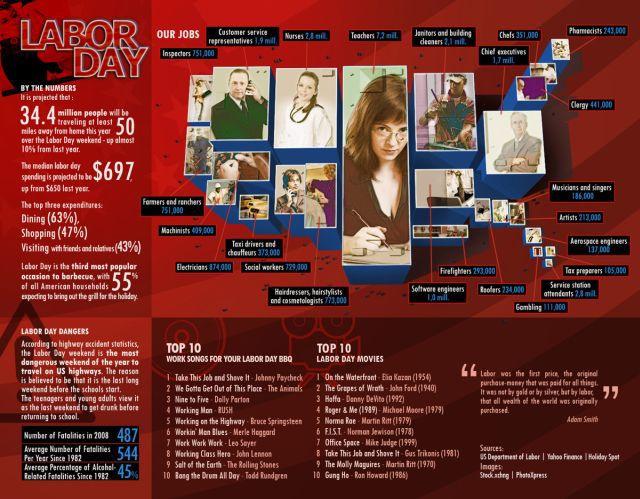 Collection of Original Infographics (46 pics)
