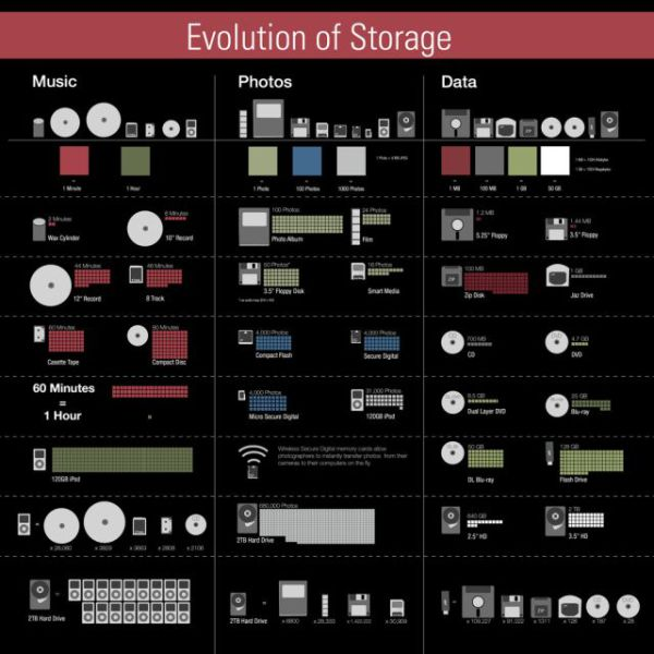 Collection of Original Infographics (46 pics)