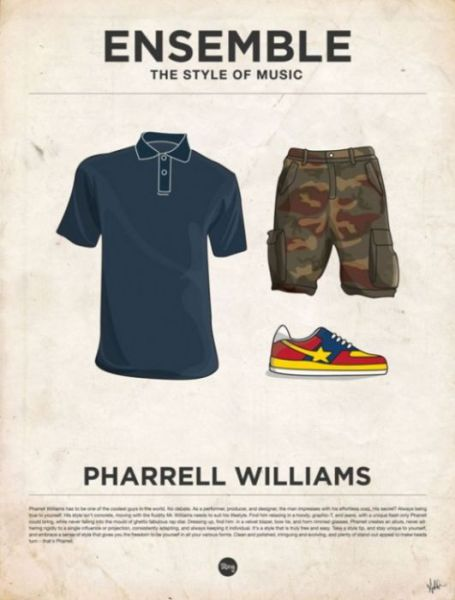 The Clothes of Musicians (19 pics)