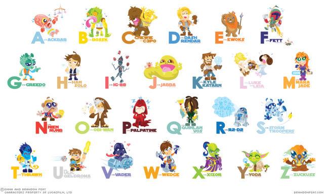 Star Wars Alphabet