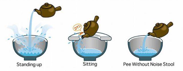 How to Pee Quietly