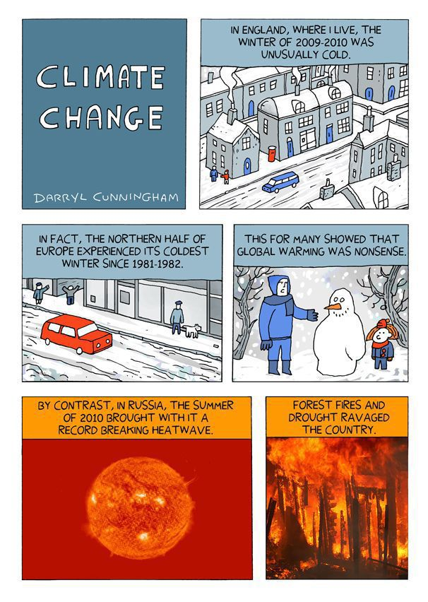 Climate Change Philosophy