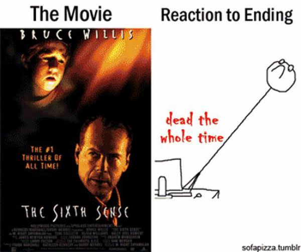 Emotional Reactions to the Movie Ending