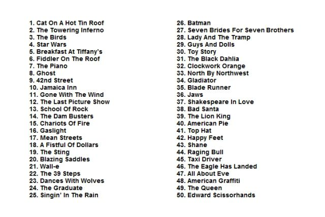Hidden Movie Quiz: Spot the 50 Film Titles