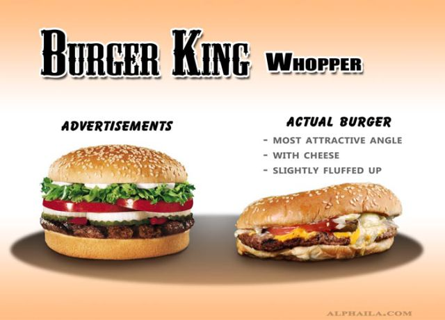 Fast Food: Ads vs. Reality