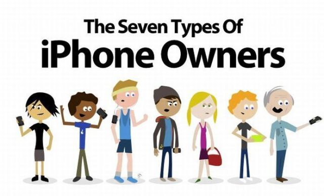 The Various Owners of iPhones