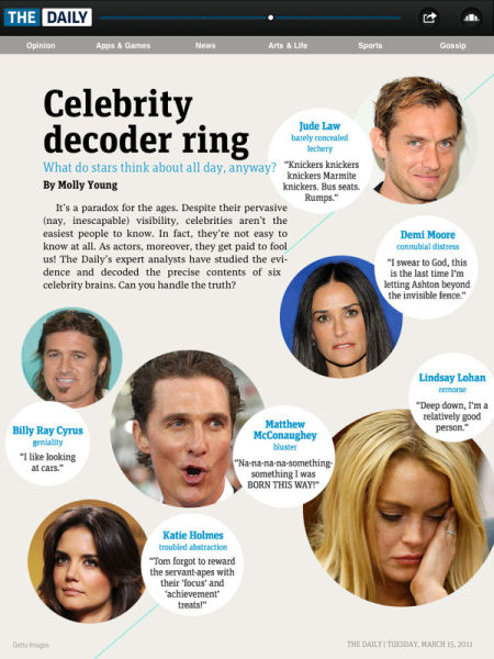 Eye on Stars: Vanessa Hudgens Passionately Kisses A Girl, Tony Hawk Breaks The Bro Dating Code And Other Hollywood News