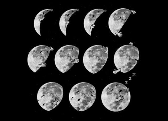 How a Lunar Eclipse Occurs