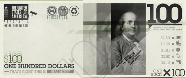 Awesome Recreations of the $100 Bill