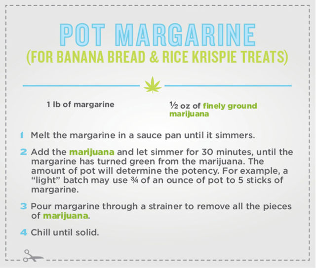 Get High with Awesome 420 (Pot) Recipes