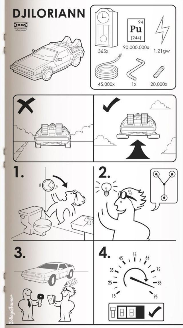 Science Fiction Ikea Instructions